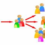Нетворкинг – средство поиска полезных связей