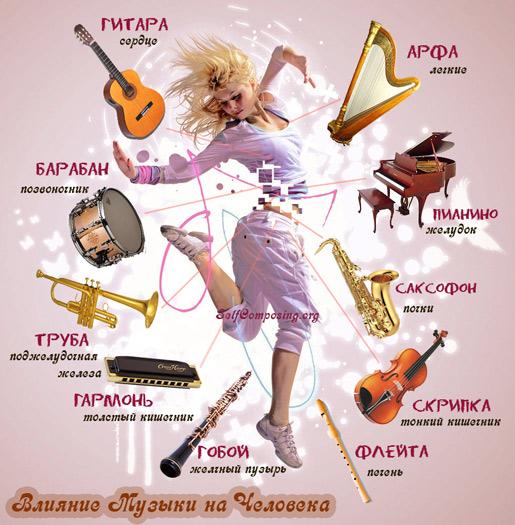 http://lifemotiv.ru/wp-content/uploads/2014/09/vliyanie-muzyki-na-cheloveka1.jpg